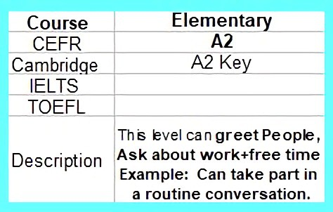 A2 Elementary English Course