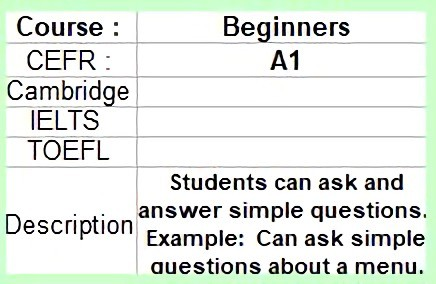 A1 Beginner English Course
