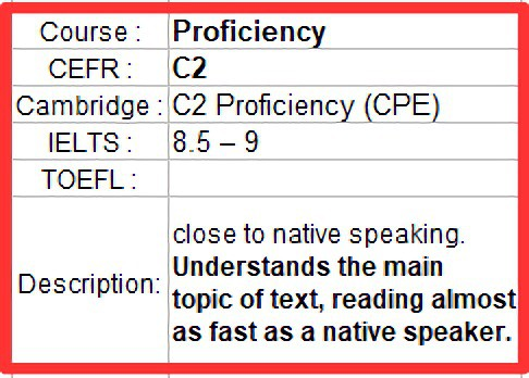 C2 Proficiency English Conversation Course