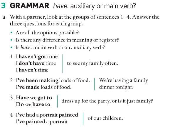 C1 Advanced English Grammar