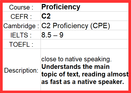 C2 Proficiency Learn English online free Proficiency course with friends or teachers