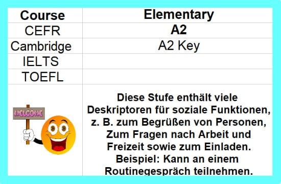 A2 Elementary English Englisch lernen online kostenlos Grundkurs