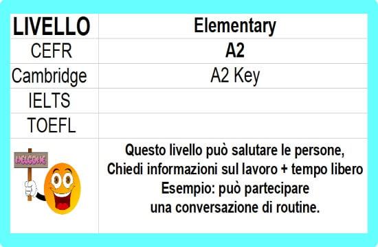 A2 Elementary Corso di inglese impara l'inglese online gratuitamente