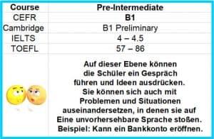 Read more about the article B1 Pre-Intermediate English Englisch lernen online kostenlos Pre-Intermediate Kurs