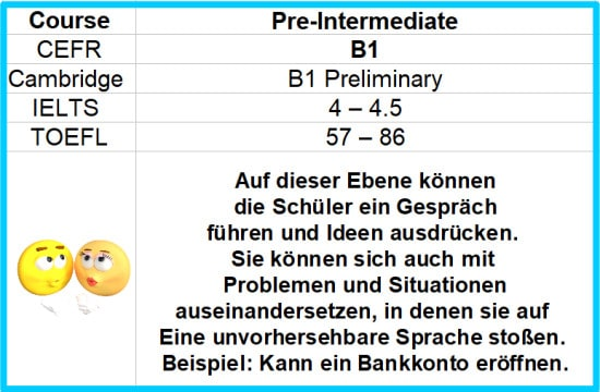 B1 Pre-Intermediate English Englisch lernen online kostenlos Pre-Intermediate Kurs
