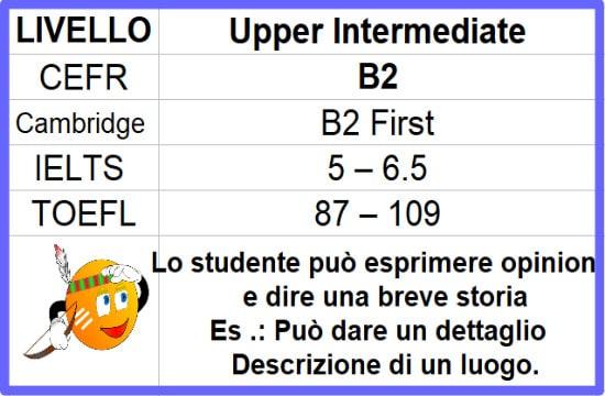 B2 In primo luogo Prendi il corso di inglese online del corso Intermedio Superiore con i tuoi amici gratuitamente