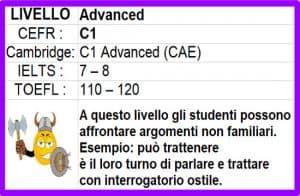 C1 Advanced Impara l'inglese online gratuitamente Corso avanzato con amici o insegnanti