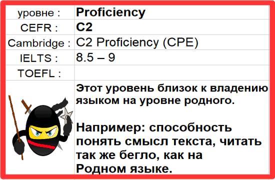 Пройди бесплатный онлайн курс Proficiency с друзьями