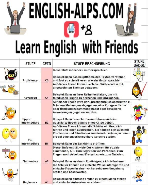 Englisch lernen online kostenlos Grundkurs