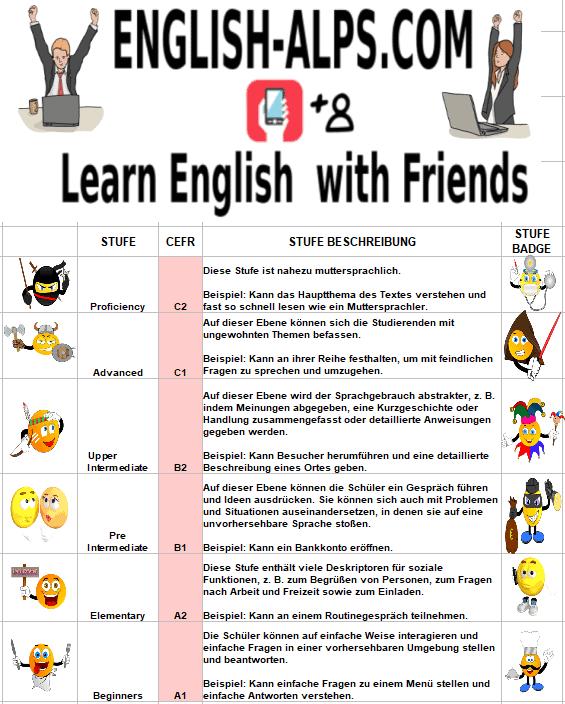 Lerne Englisch mit Freunden