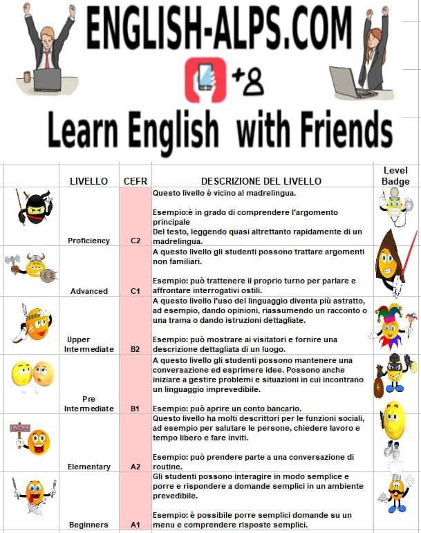 Sfida gli altri con gli stessi livelli di inglese alla conversazione in inglese dal vivo