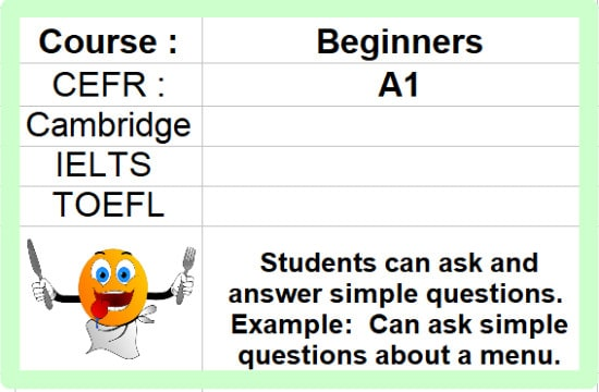 A1-Beginner-English Test