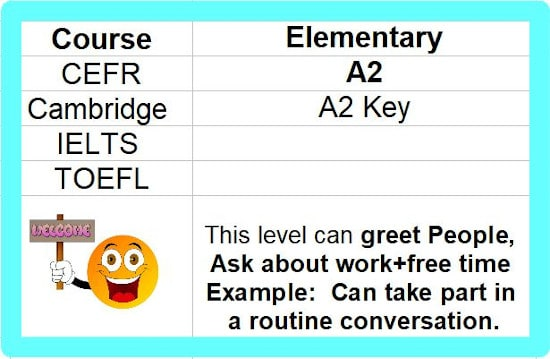 A2-Elementary English Free English Level Test online with answers IELTS Courses