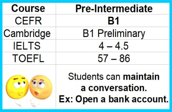 B1-Pre-Intermediate English Certificate