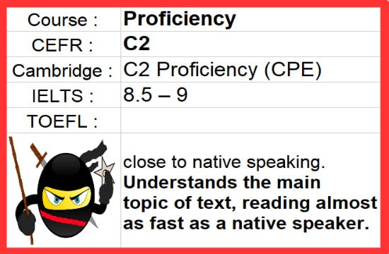 C2-Proficiency English Course Certificate